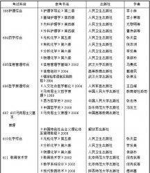 第四军医大学硕士生入学兴发娱乐官方唯一平台初试参考书目